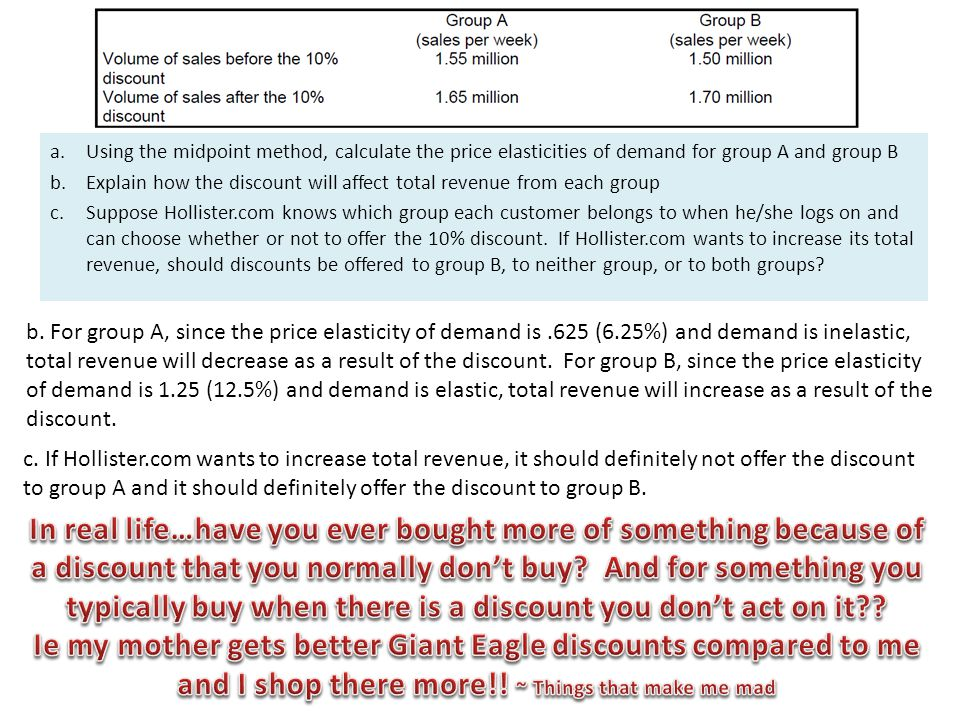 a.Using the midpoint method, calculate the price elasticities of demand for group A and group B b.Explain how the discount will affect total revenue from each group c.Suppose Hollister.com knows which group each customer belongs to when he/she logs on and can choose whether or not to offer the 10% discount.