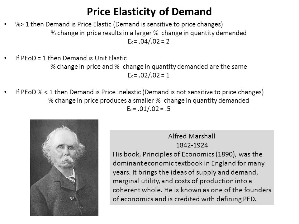 Price Elasticity of Demand %> 1 then Demand is Price Elastic (Demand is sensitive to price changes) % change in price results in a larger % change in quantity demanded E d =.04/.02 = 2 If PEoD = 1 then Demand is Unit Elastic % change in price and % change in quantity demanded are the same E d =.02/.02 = 1 If PEoD % < 1 then Demand is Price Inelastic (Demand is not sensitive to price changes) % change in price produces a smaller % change in quantity demanded E d =.01/.02 =.5 Alfred Marshall 1842-1924 His book, Principles of Economics (1890), was the dominant economic textbook in England for many years.