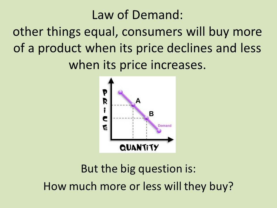 Law of Demand: other things equal, consumers will buy more of a product when its price declines and less when its price increases.