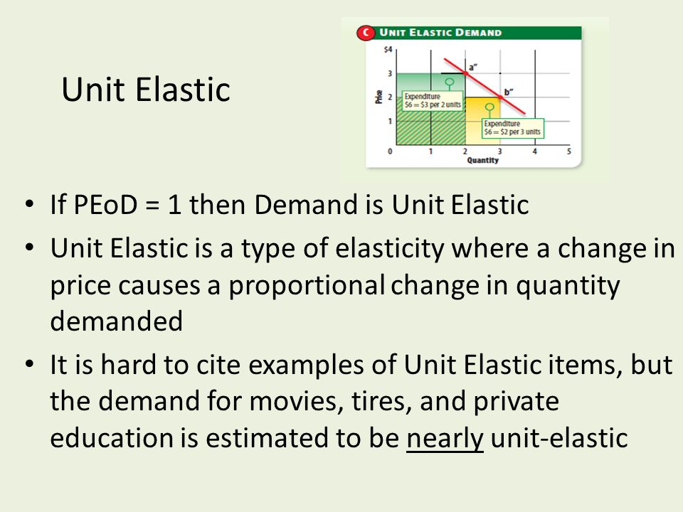 Unit Elastic If PEoD = 1 then Demand is Unit Elastic Unit Elastic is a type of elasticity where a change in price causes a proportional change in quantity demanded It is hard to cite examples of Unit Elastic items, but the demand for movies, tires, and private education is estimated to be nearly unit-elastic