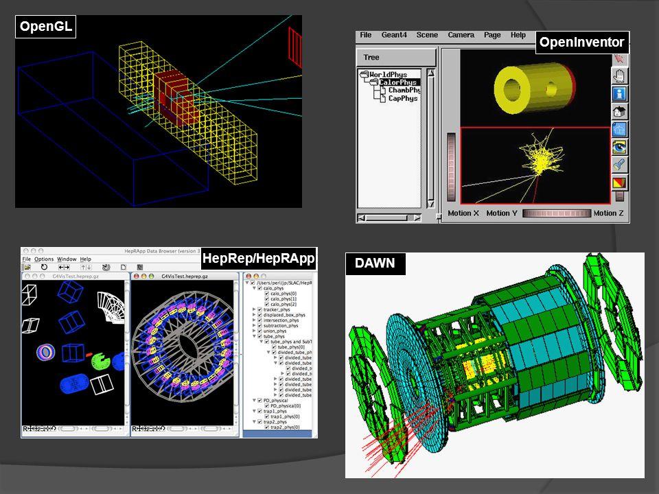 HepRep/HepRApp OpenGL OpenInventor DAWN