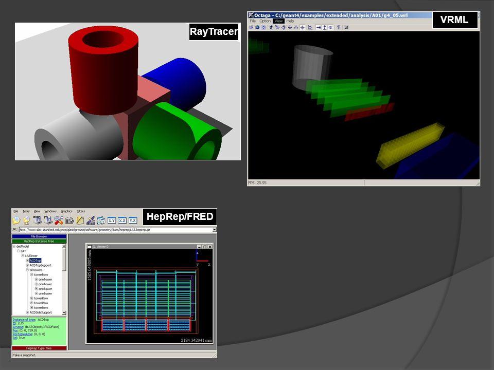 RayTracer HepRep/FRED VRML