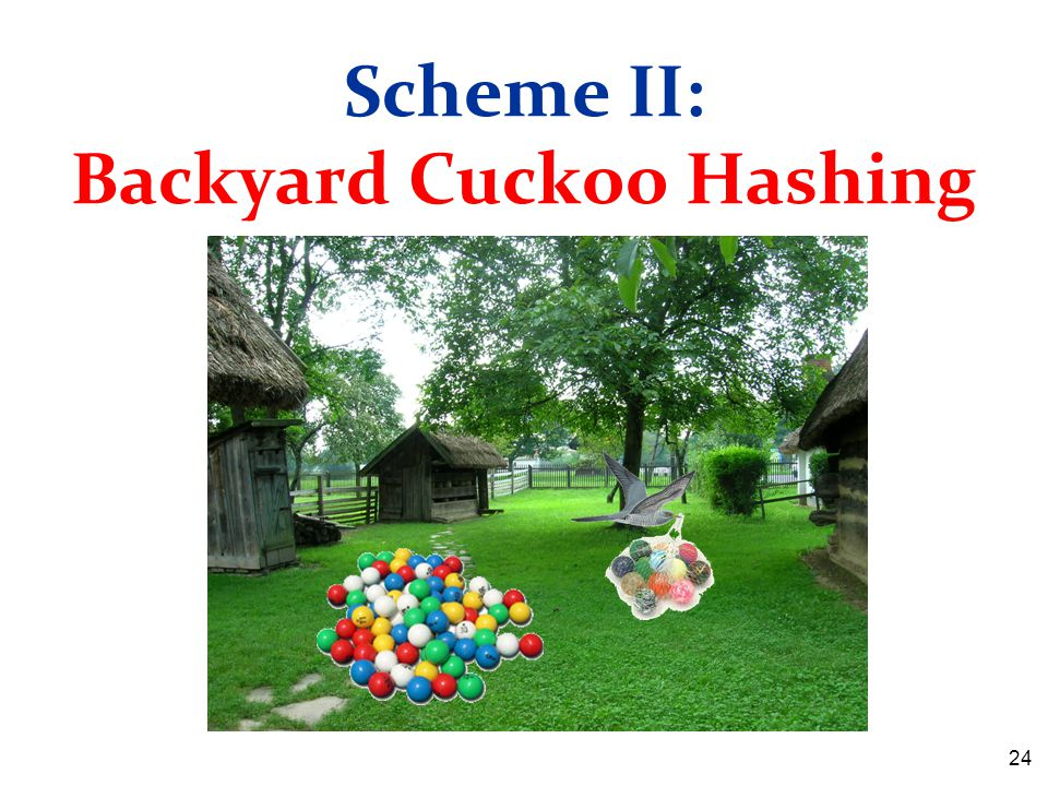 24 Scheme II: Backyard Cuckoo Hashing