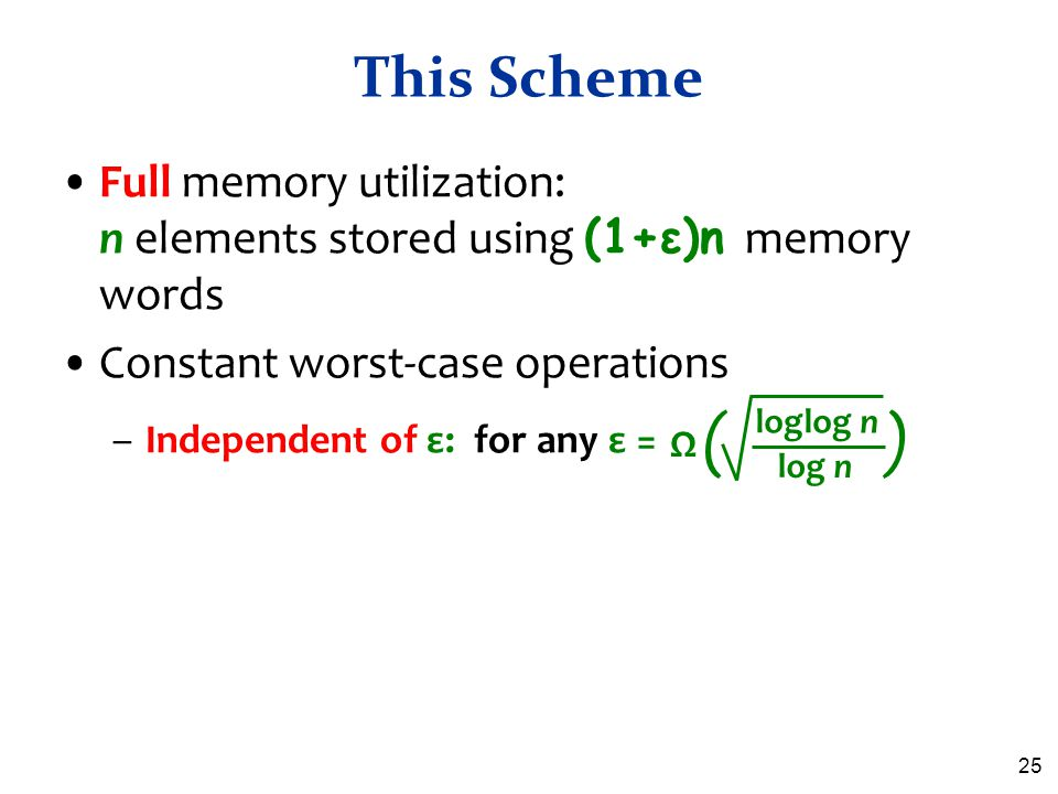 25 This Scheme Full memory utilization: n elements stored using (1+ε)n memory words Constant worst-case operations –Independent of ε: for any ε = log