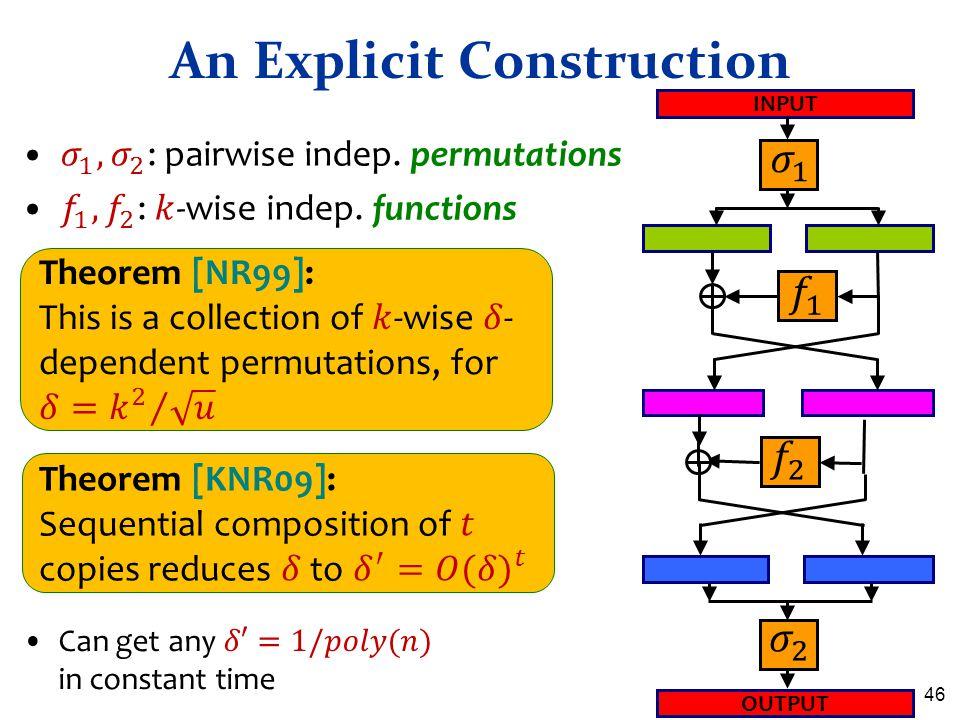 46 An Explicit Construction INPUT OUTPUT
