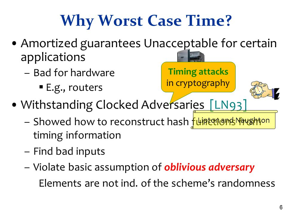 6 Why Worst Case Time? Amortized guarantees Unacceptable for certain applications –Bad for hardware  E.g., routers Withstanding Clocked Adversaries [