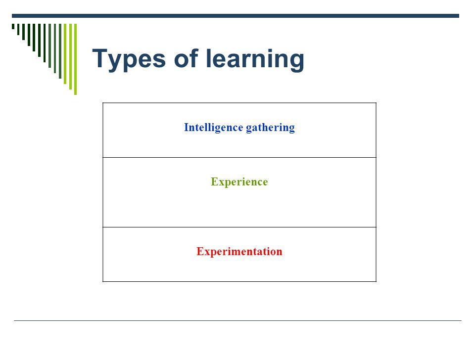 Types of learning Intelligence gathering Experience Experimentation