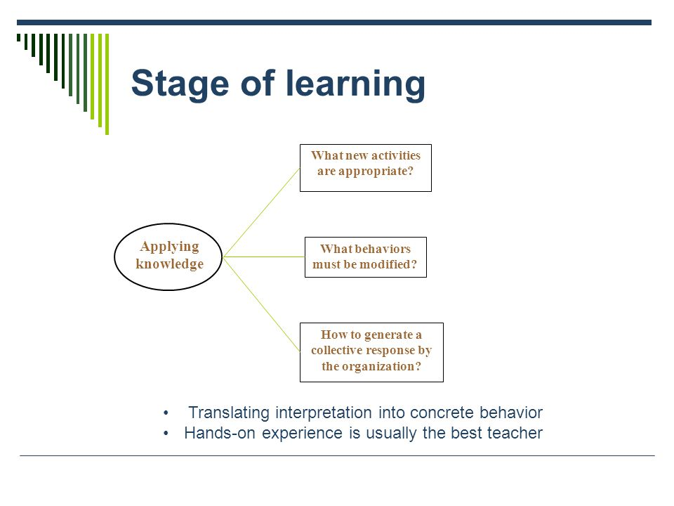 Stage of learning What new activities are appropriate.