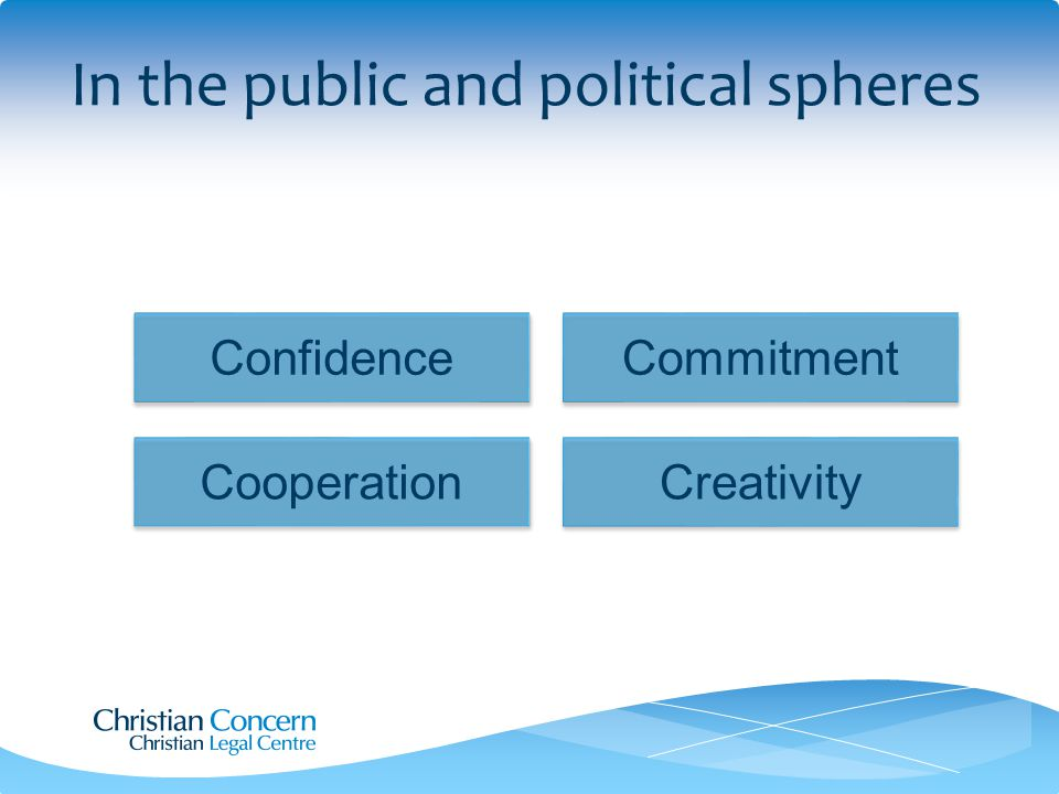 In the public and political spheres ConfidenceCooperationCommitmentCreativity