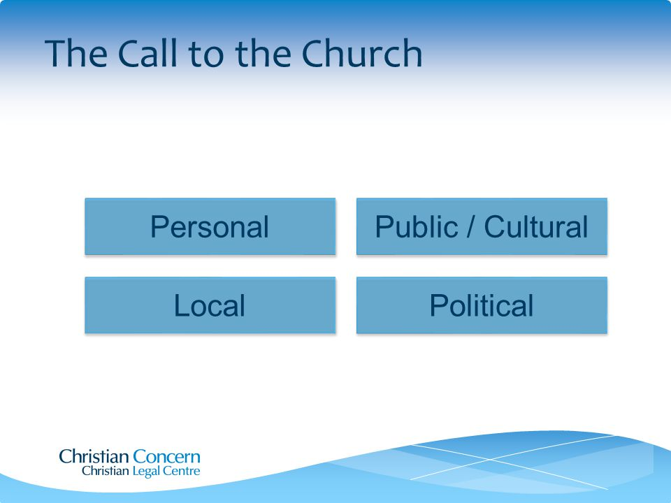The Call to the Church PersonalLocalPublic / CulturalPolitical