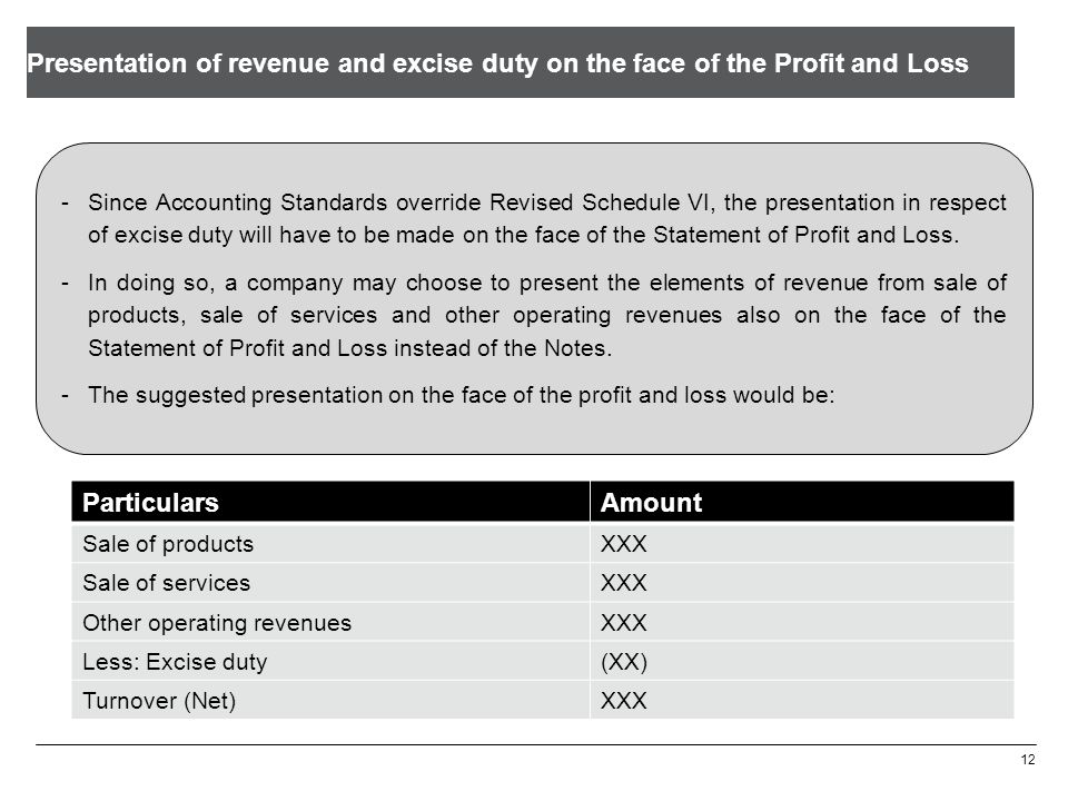 Presentation of revenue and excise duty on the face of the Profit and Loss 12 -Since Accounting Standards override Revised Schedule VI, the presentation in respect of excise duty will have to be made on the face of the Statement of Profit and Loss.