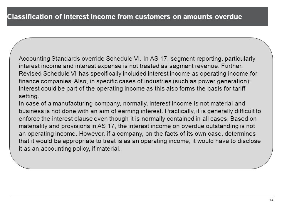 Classification of interest income from customers on amounts overdue 14 Accounting Standards override Schedule VI.