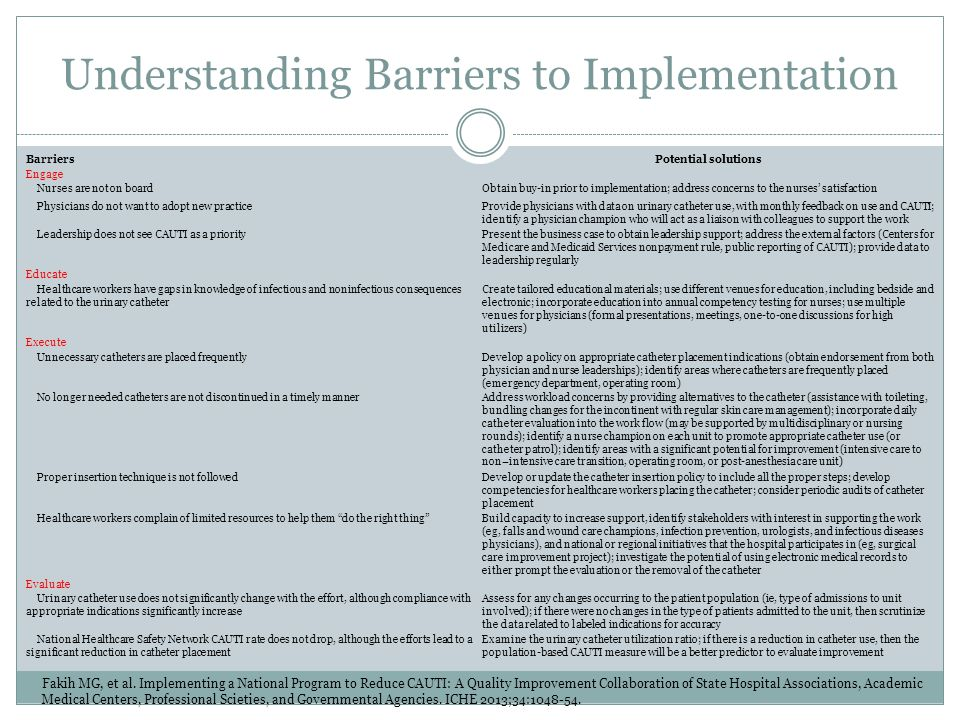Understanding Barriers to Implementation BarriersPotential solutions Engage Nurses are not on board Obtain buy-in prior to implementation; address con