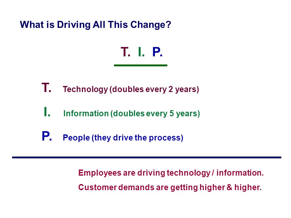 What is Driving All This Change? T. I. P. T. Technology (doubles every 2 years) I. Information (doubles every 5 years) P. People (they drive the proce