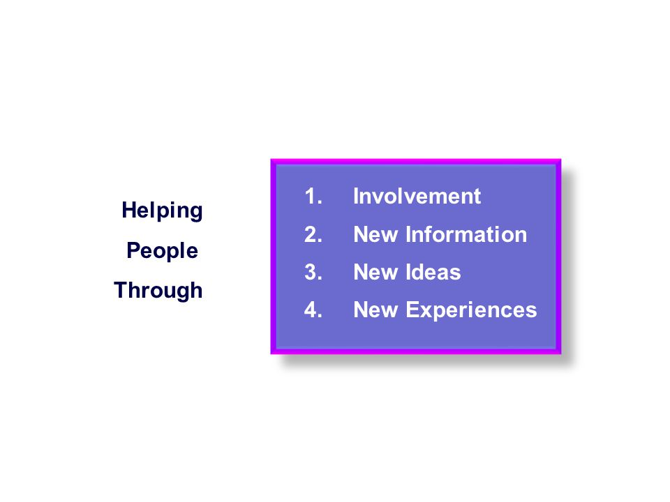 Helping People Through 1. Involvement 2. New Information 3. New Ideas 4. New Experiences
