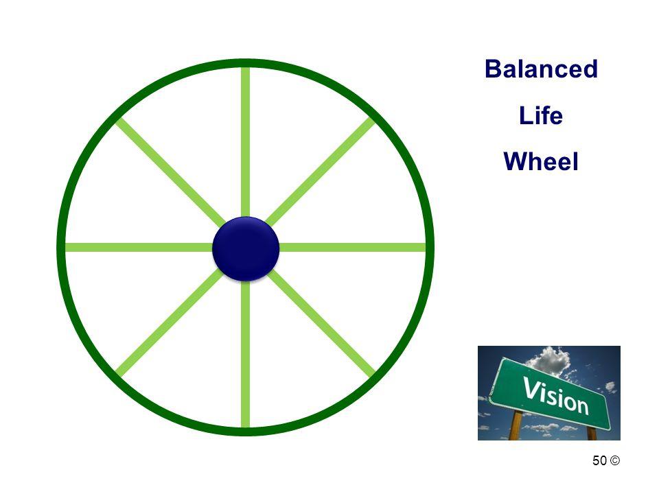 Balanced Life Wheel 50 ©