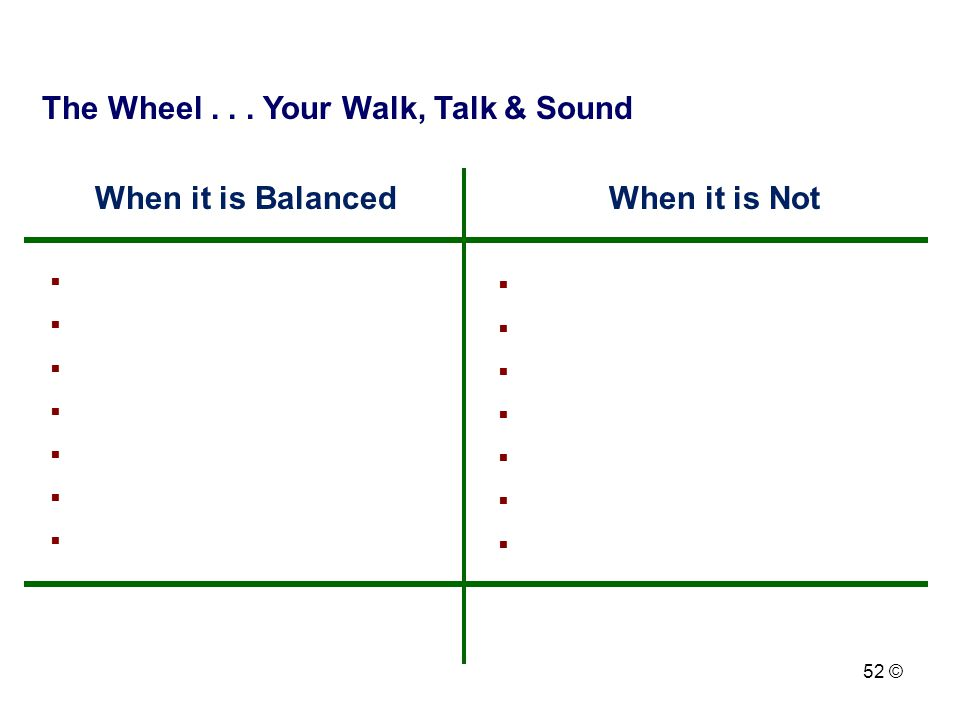   The Wheel... Your Walk, Talk & Sound When it is Balanced When it is Not 52 ©
