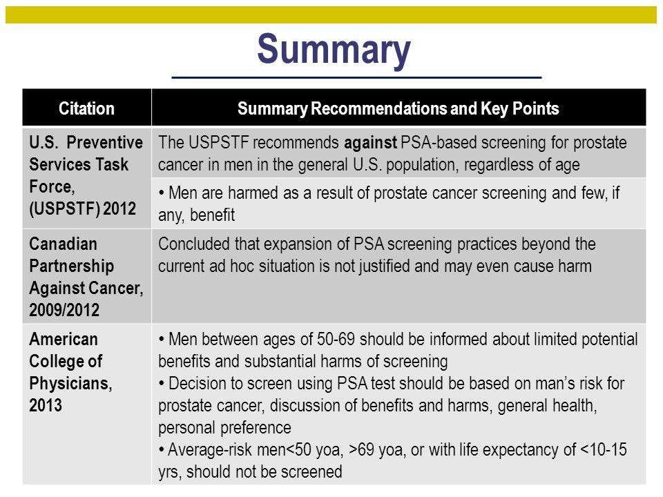 Summary 28 CitationSummary Recommendations and Key Points U.S.