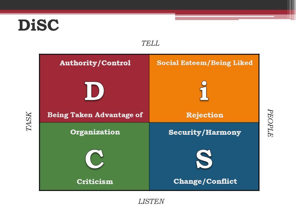 Direct.Decisive. High ego strength. Problem-solver.