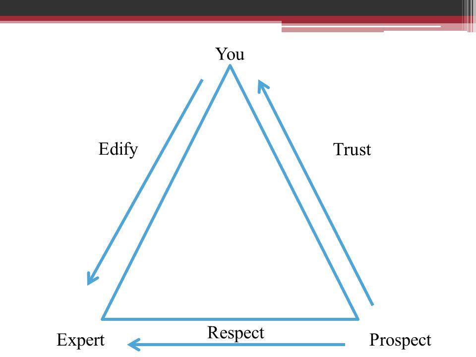 You ExpertProspect Edify Trust Respect