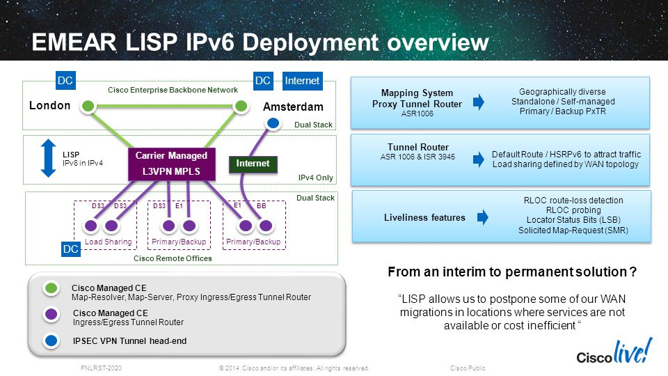 © 2014 Cisco and/or its affiliates. All rights reserved.PNLRST-2020Cisco Public Mapping System Proxy Tunnel Router ASR1006 EMEAR LISP IPv6 Deployment