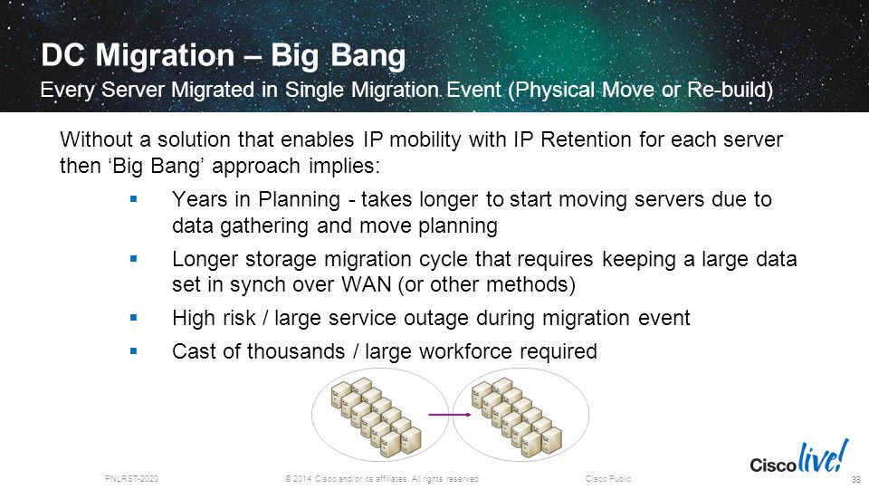 © 2014 Cisco and/or its affiliates. All rights reserved.PNLRST-2020Cisco Public DC Migration – Big Bang Every Server Migrated in Single Migration Even