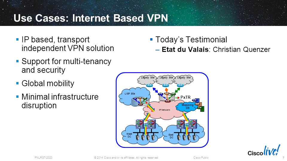 © 2014 Cisco and/or its affiliates. All rights reserved.PNLRST-2020Cisco Public Use Cases: Internet Based VPN  IP based, transport independent VPN so