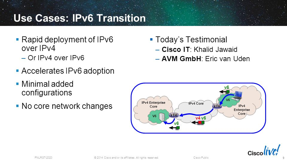 © 2014 Cisco and/or its affiliates. All rights reserved.PNLRST-2020Cisco Public Use Cases: IPv6 Transition  Rapid deployment of IPv6 over IPv4 –Or IP
