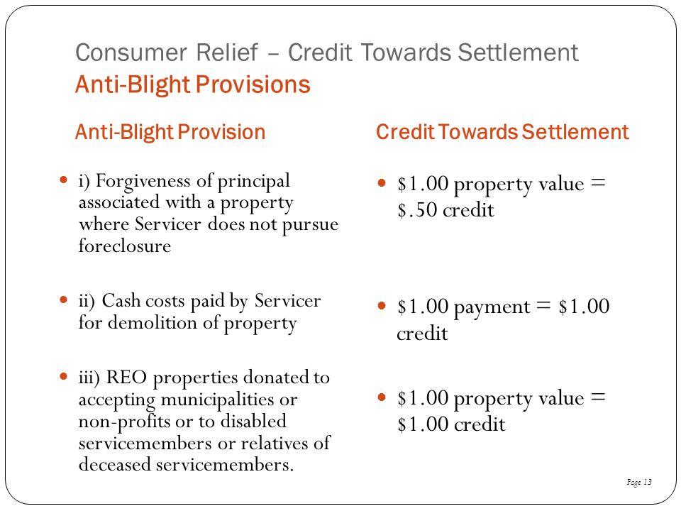 Consumer Relief – Credit Towards Settlement Anti-Blight Provisions Anti-Blight ProvisionCredit Towards Settlement i) Forgiveness of principal associat