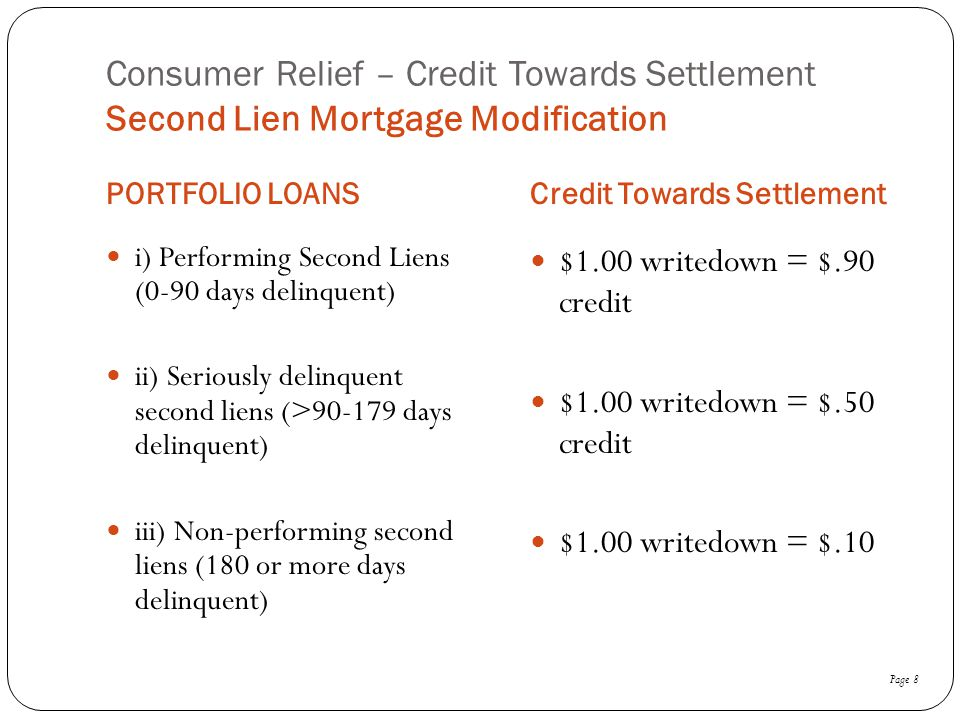 Consumer Relief – Credit Towards Settlement Second Lien Mortgage Modification PORTFOLIO LOANSCredit Towards Settlement i) Performing Second Liens (0-9
