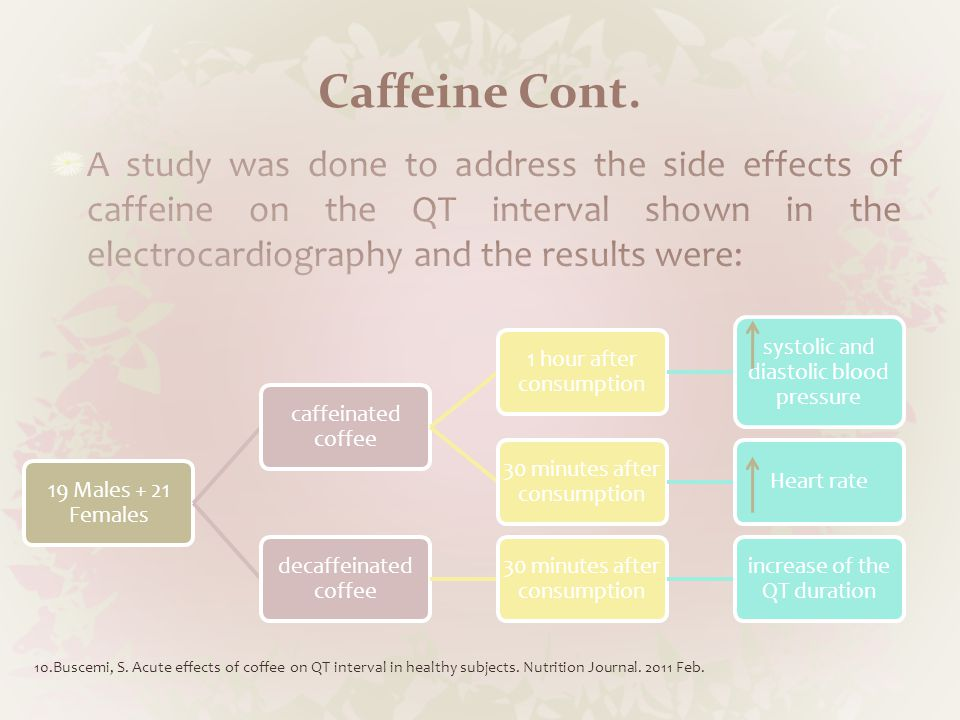 Caffeine Cont. 19 Males + 21 Females caffeinated coffee 1 hour after consumption systolic and diastolic blood pressure 30 minutes after consumption He