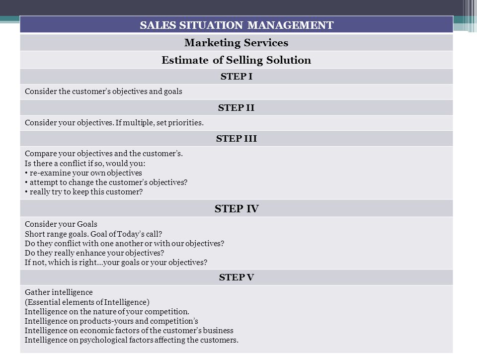 SALES SITUATION MANAGEMENT Marketing Services Estimate of Selling Solution STEP I Consider the customer's objectives and goals STEP II Consider your objectives.