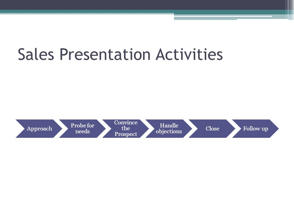 Sales Presentation Activities Approach Probe for needs Convince the Prospect Handle objections CloseFollow up
