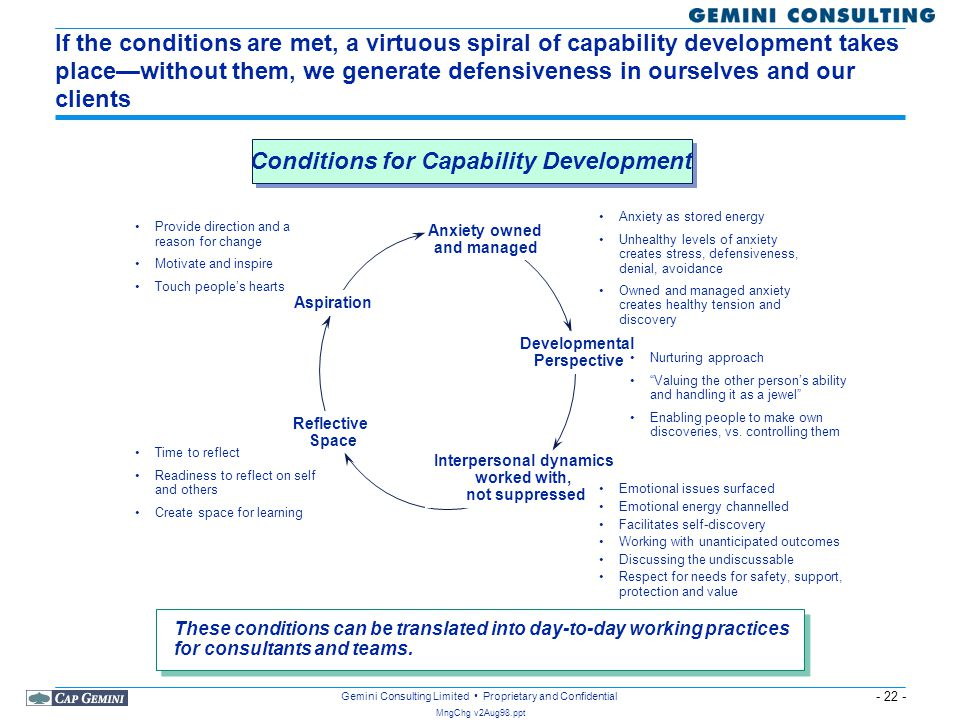 - 22 - MngChg v2Aug98.ppt Gemini Consulting Limited Proprietary and Confidential If the conditions are met, a virtuous spiral of capability developmen