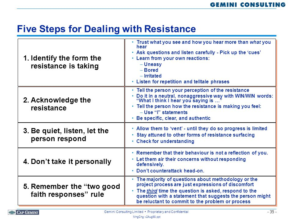 - 35 - MngChg v2Aug98.ppt Gemini Consulting Limited Proprietary and Confidential Five Steps for Dealing with Resistance 1.Identify the form the resist