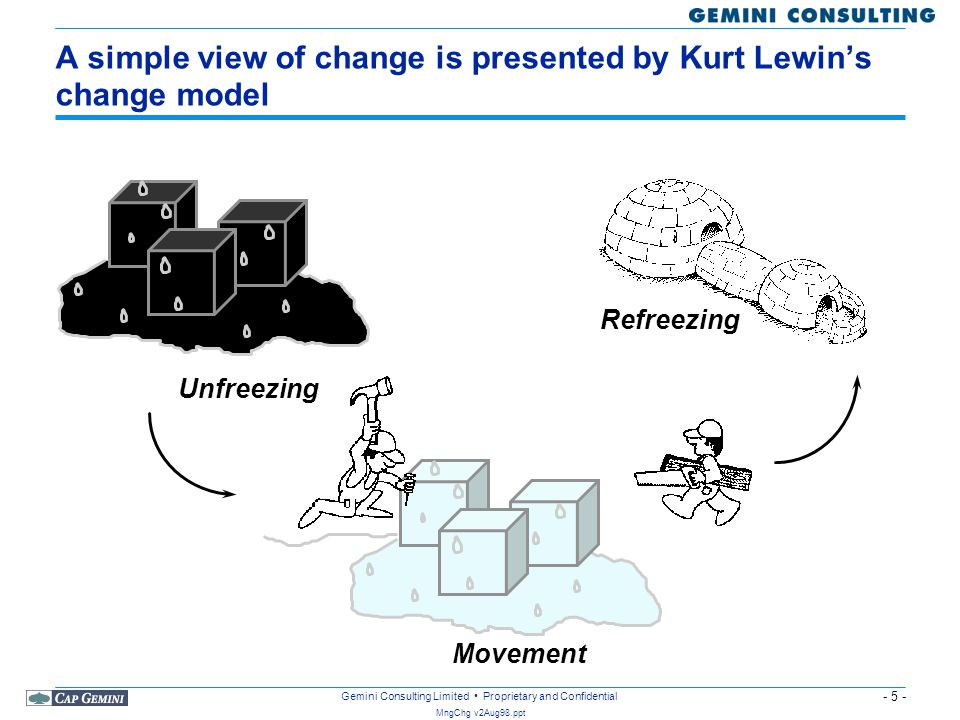 - 5 - MngChg v2Aug98.ppt Gemini Consulting Limited Proprietary and Confidential A simple view of change is presented by Kurt Lewin's change model Unfr