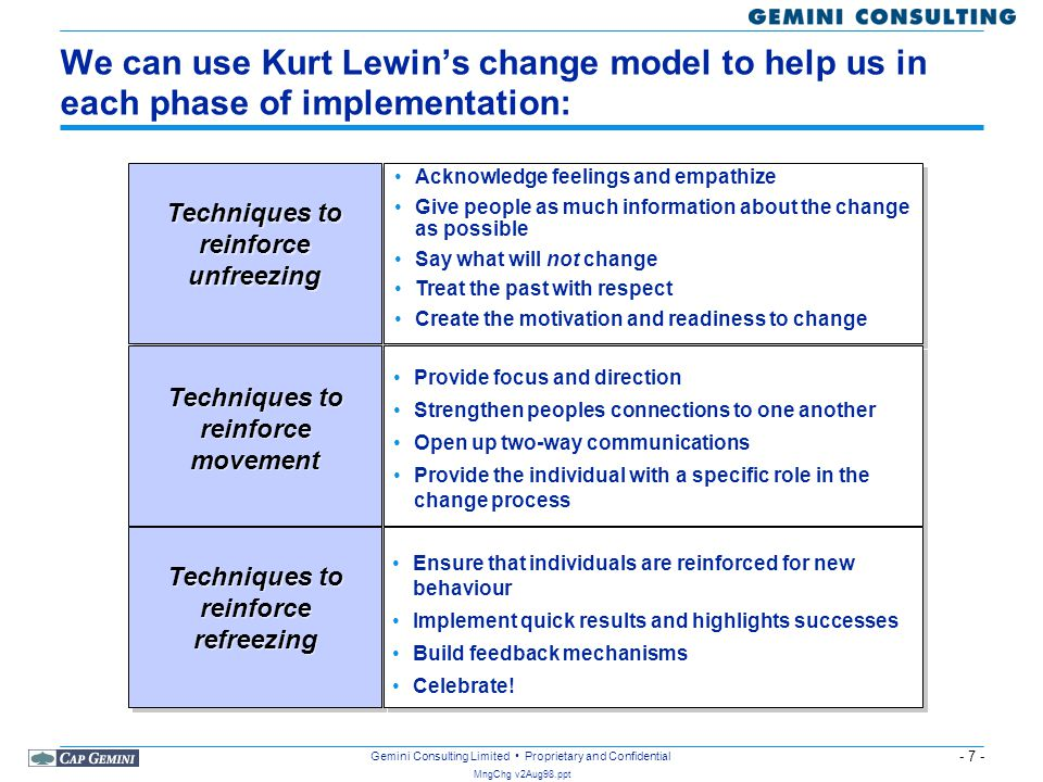 - 7 - MngChg v2Aug98.ppt Gemini Consulting Limited Proprietary and Confidential We can use Kurt Lewin's change model to help us in each phase of imple