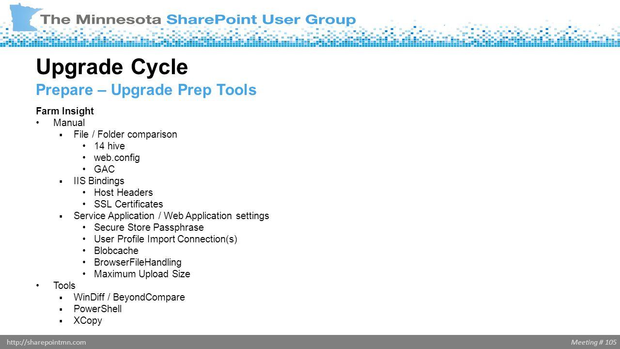 Meeting # 105http://sharepointmn.com Farm Insight Manual  File / Folder comparison 14 hive web.config GAC  IIS Bindings Host Headers SSL Certificate