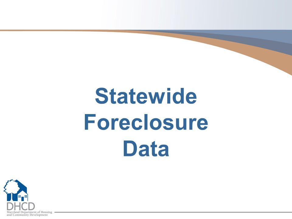 Foreclosure Data 2012 - present