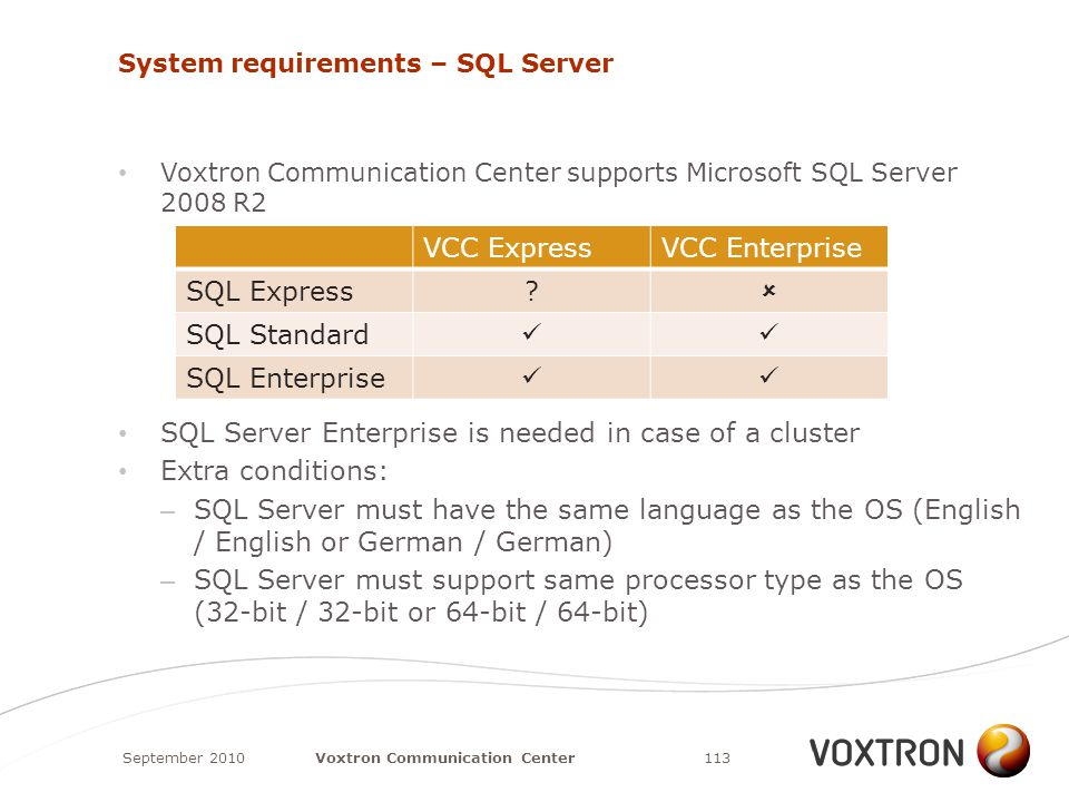 System requirements – SQL Server Voxtron Communication Center supports Microsoft SQL Server 2008 R2 SQL Server Enterprise is needed in case of a cluster Extra conditions: – SQL Server must have the same language as the OS (English / English or German / German) – SQL Server must support same processor type as the OS (32-bit / 32-bit or 64-bit / 64-bit) September 2010113Voxtron Communication Center VCC ExpressVCC Enterprise SQL Express.