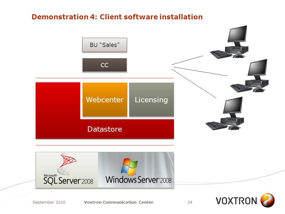 Demonstration 4: Client software installation September 201024Voxtron Communication Center Datastore Webcenter Licensing CC BU Sales
