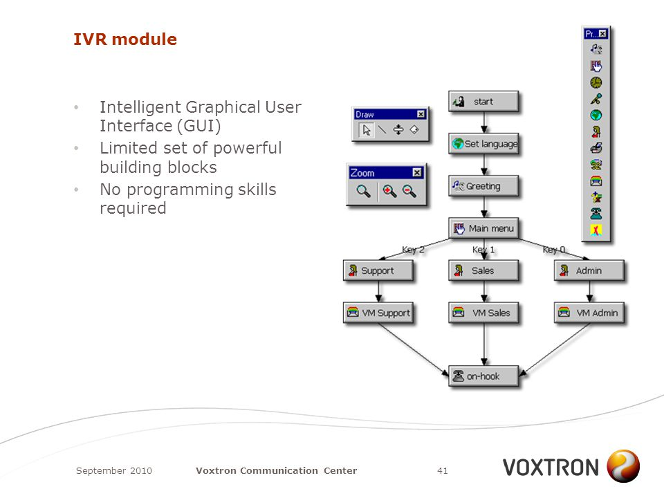 IVR module Intelligent Graphical User Interface (GUI) Limited set of powerful building blocks No programming skills required September 201041Voxtron Communication Center