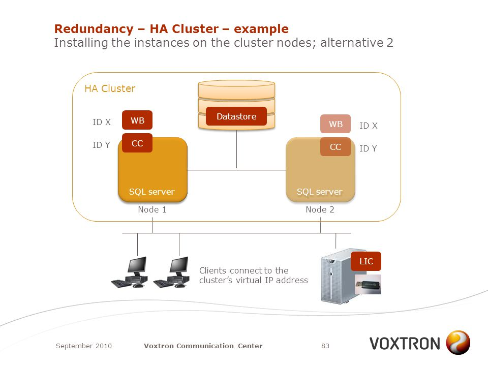 Redundancy – HA Cluster – example Installing the instances on the cluster nodes; alternative 2 September 201083Voxtron Communication Center SQL server Node 1 SQL server Node 2 HA Cluster Datastore Clients connect to the cluster's virtual IP address CC LIC WB CC WB ID X ID Y