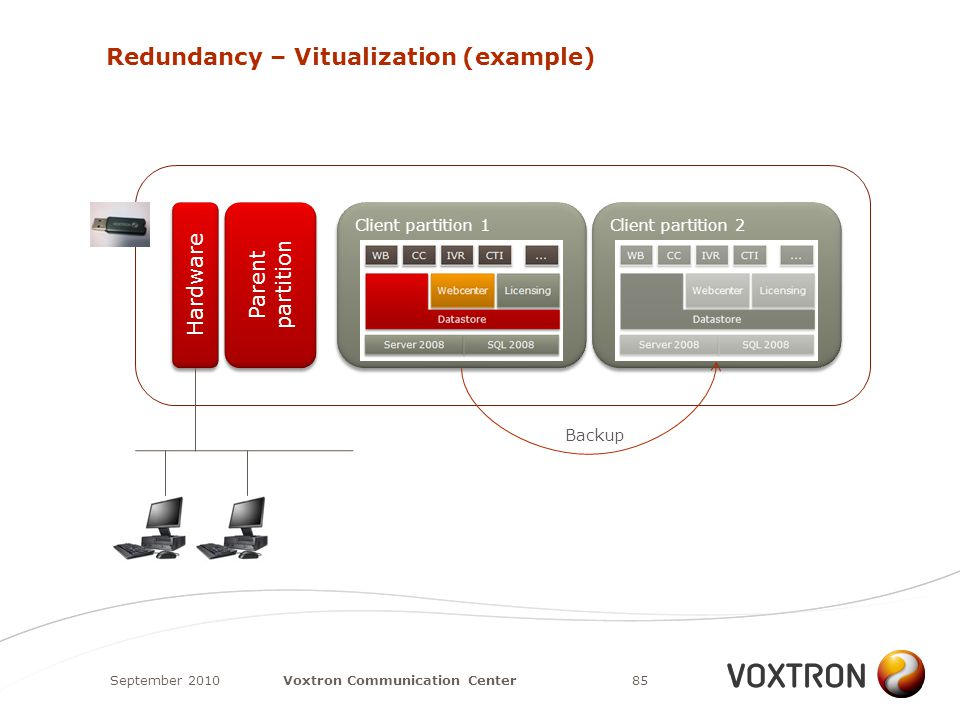 Redundancy – Vitualization (example) September 201085Voxtron Communication Center Hardware Parent partition Client partition 1 Client partition 2 Backup