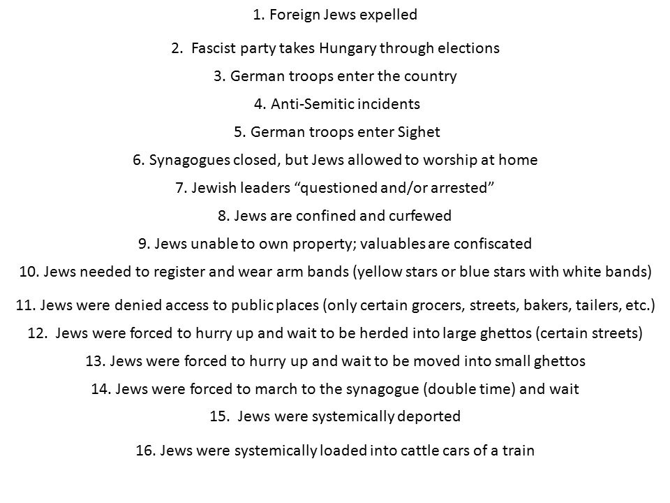 1. Foreign Jews expelled 6. Synagogues closed, but Jews allowed to worship at home 2. Fascist party takes Hungary through elections 4. Anti-Semitic in