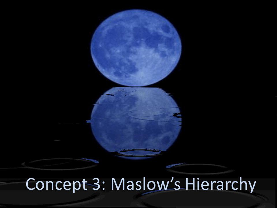 Concept 3: Maslow's Hierarchy