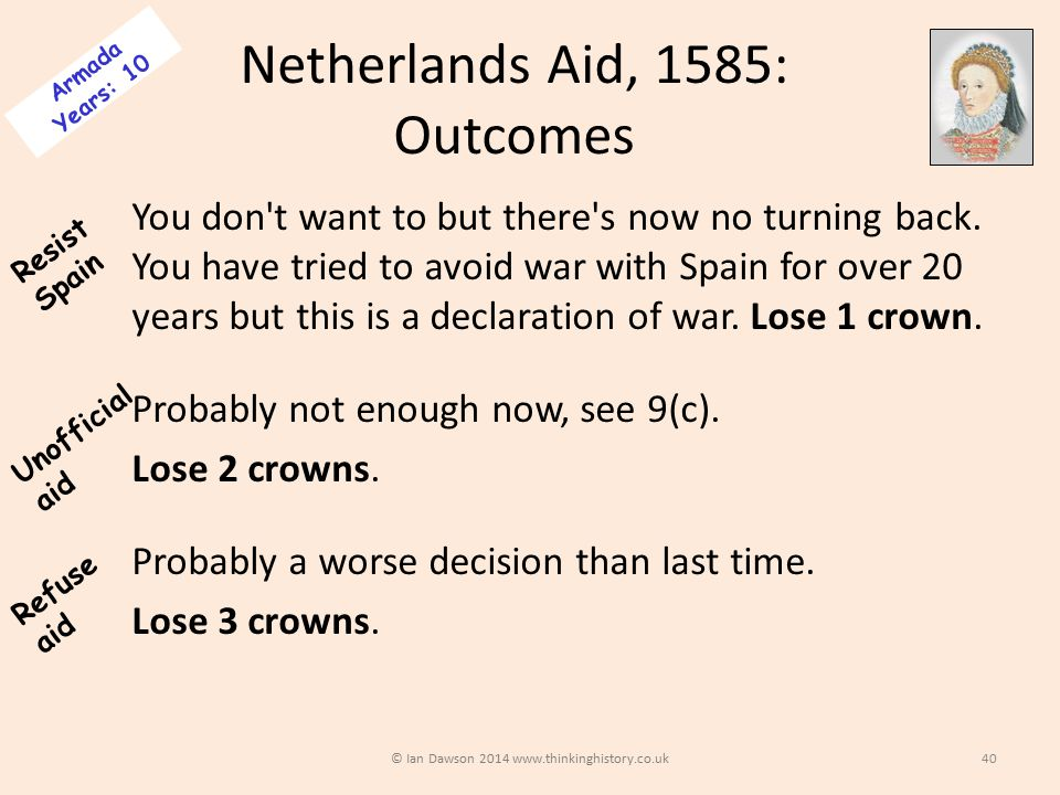 Netherlands Aid, 1585: Outcomes You don t want to but there s now no turning back.
