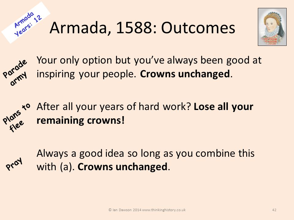Armada, 1588: Outcomes Your only option but you've always been good at inspiring your people.