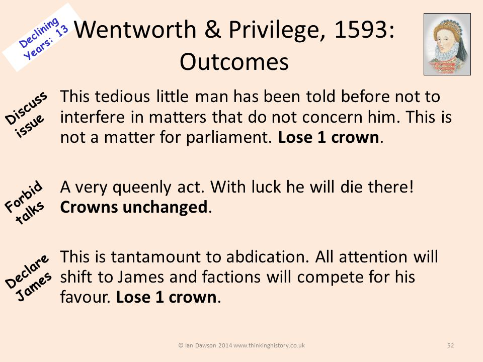 Declining Years: 13 Wentworth & Privilege, 1593: Outcomes This tedious little man has been told before not to interfere in matters that do not concern him.