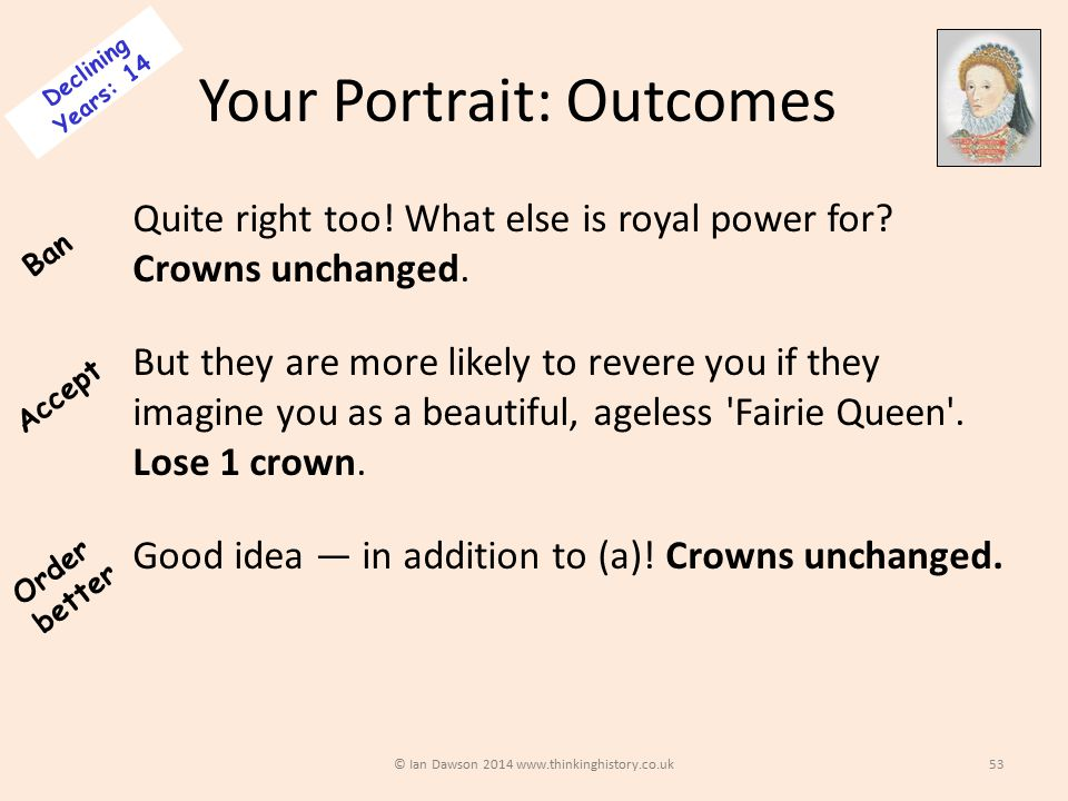 Your Portrait: Outcomes Quite right too.What else is royal power for.